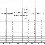 Boys Varsity Basketball beats Genesee Christian 58 – 31