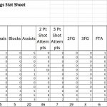Boys Varsity Basketball beats Madison Acad. 53 – 47