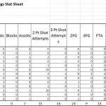 Boys Varsity Basketball falls to Kearsley 70 – 36