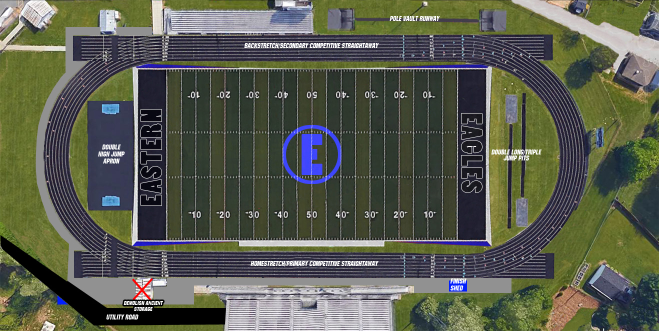 Board Approves Track Construction