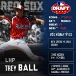 Trey Ball recognition and autograph night has been rescheduled to 2/12