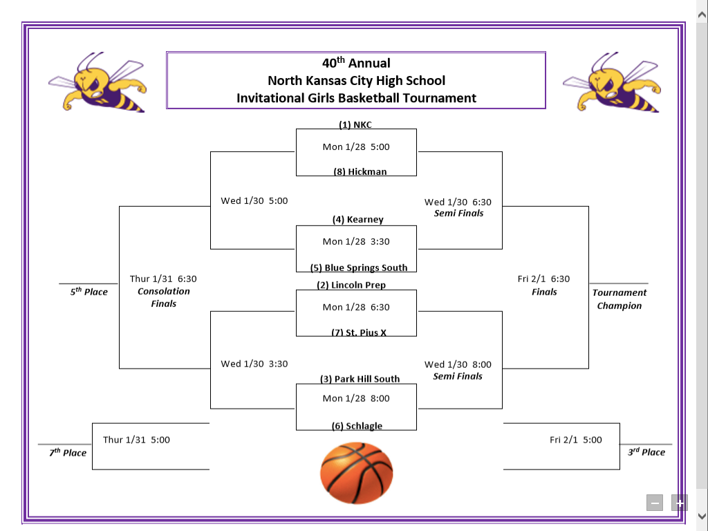 Varsity Girls Basketball NKC Tournament Bracket