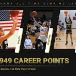 Bracone becomes Hanna's All-Time Scoring Leader