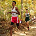 Fall 2018 – Cross Country Tryout Dates