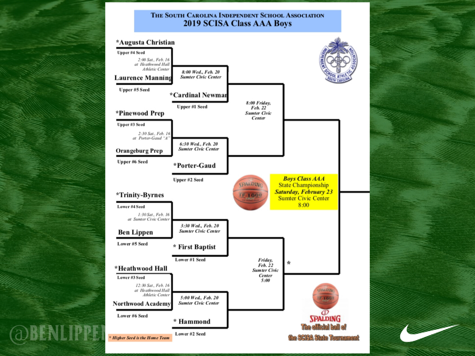 Falcons Basketball Earn Trip to SCISA 3A State Tournament!