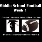 This week in Middle School Football- 8th Wins Big, while 7th looks to rebound