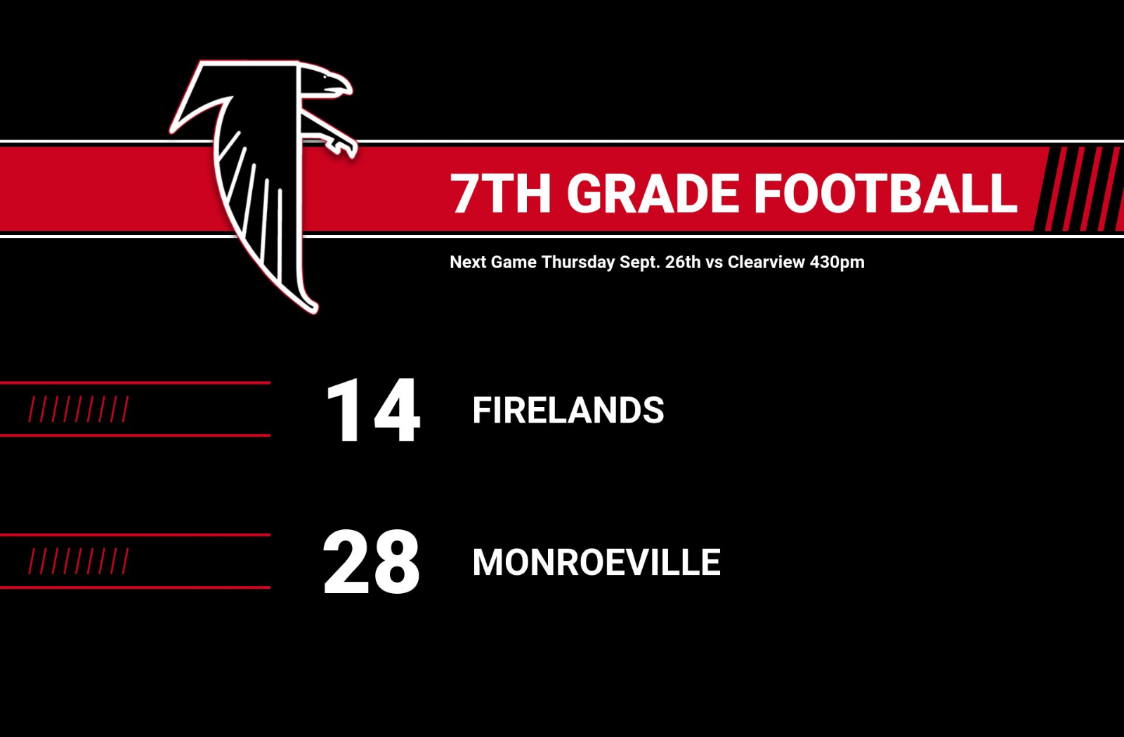 7th Grade Football continues to grow