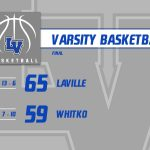 Basketball Picks Up Win In Game Of Runs Against Whitko
