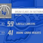 Basketball Answers Challenge In Win Over Boone Grove; Headed To Sectional Finals