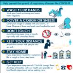 The Power Of Hand-Washing To Prevent Coronavirus