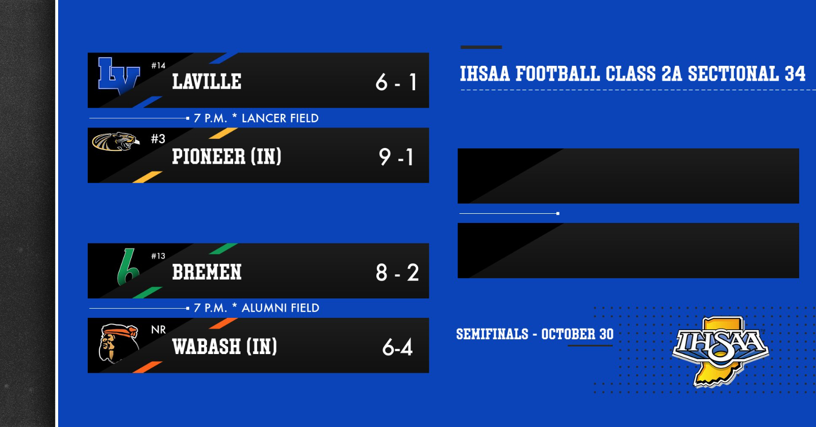 IHSAA Class 2A Sectional #34 Game Information