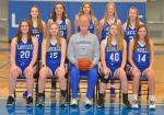 2020-2021 LaVille Junior Varsity Basketball Team