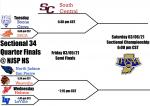 IHSAA Class 2A Basketball Sectional #34 Information
