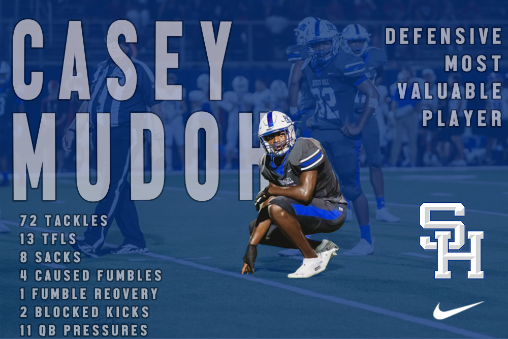 2019-2020 Defensive Player of the Year