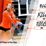 Lesko Named Northeast Ohio Div. IV Player of the Year