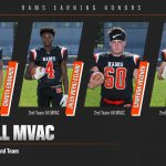 Football's All MVAC Awards