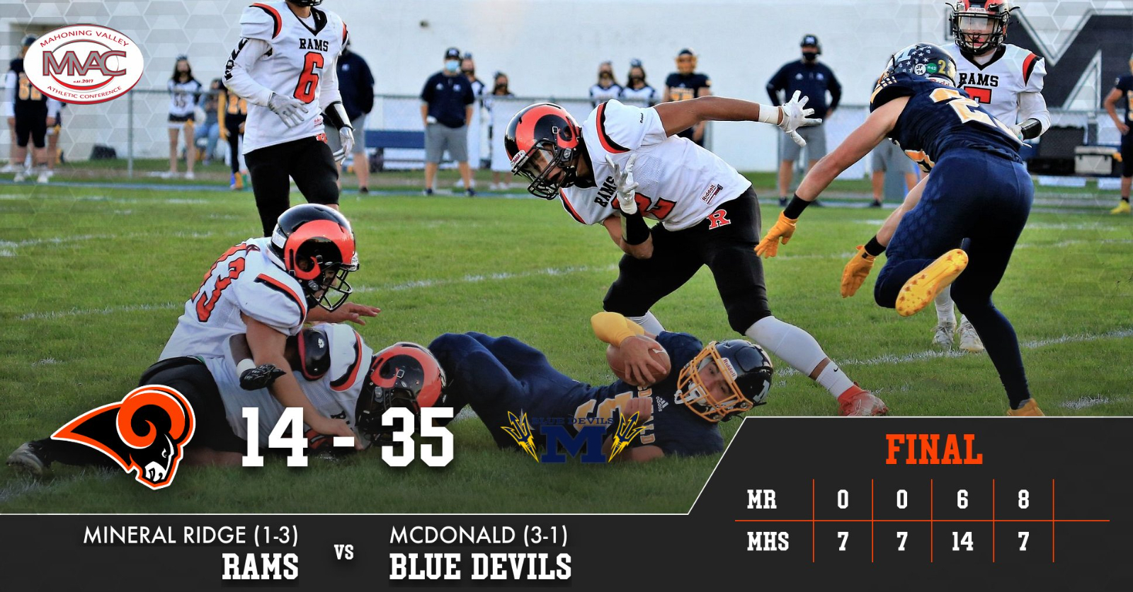 Devils Top the Rams 35-14