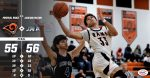 Rams fall in the Final Seconds to Jackson-Milton Local 56 – 55 in Overtime