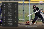 Softball Starters vs Springfield