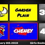 Lady Cardinals defeat Garden Plain 47-32