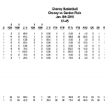 Boys Varsity Basketball beats Garden Plain 61-46