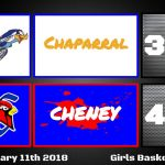 Lady Cardinals defeat Chaparral 46-32