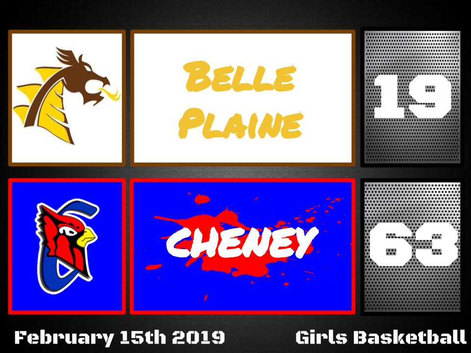 Cheney defeats Belle Plaine 63-19
