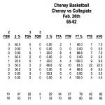 Boys Varsity Basketball falls to Wichita Collegiate 65-62 in double overtime