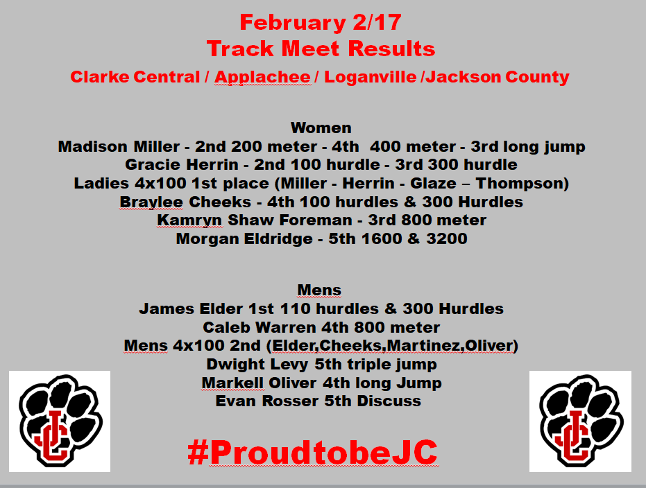 Great start to our Track season! February 17th Track Meet Results