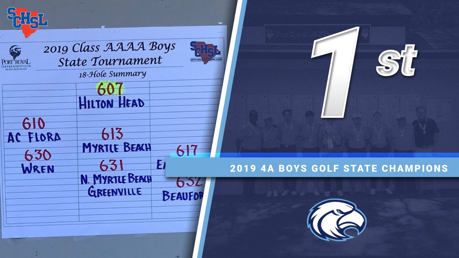 Boys Golf 4A State Champions
