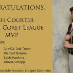 Zach Courter Named NCL MVP!