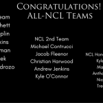 ALL – North Coast League Team