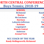 NCC Tennis Awards Announced