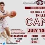 Boys Basketball Post & Guard Camp