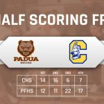 2nd Half Scoring Frenzy Leads Bruins to Victory