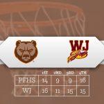 Girls Varsity Basketball falls to Walsh Jesuit 57 – 48