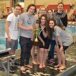 NOHS Swim 2020