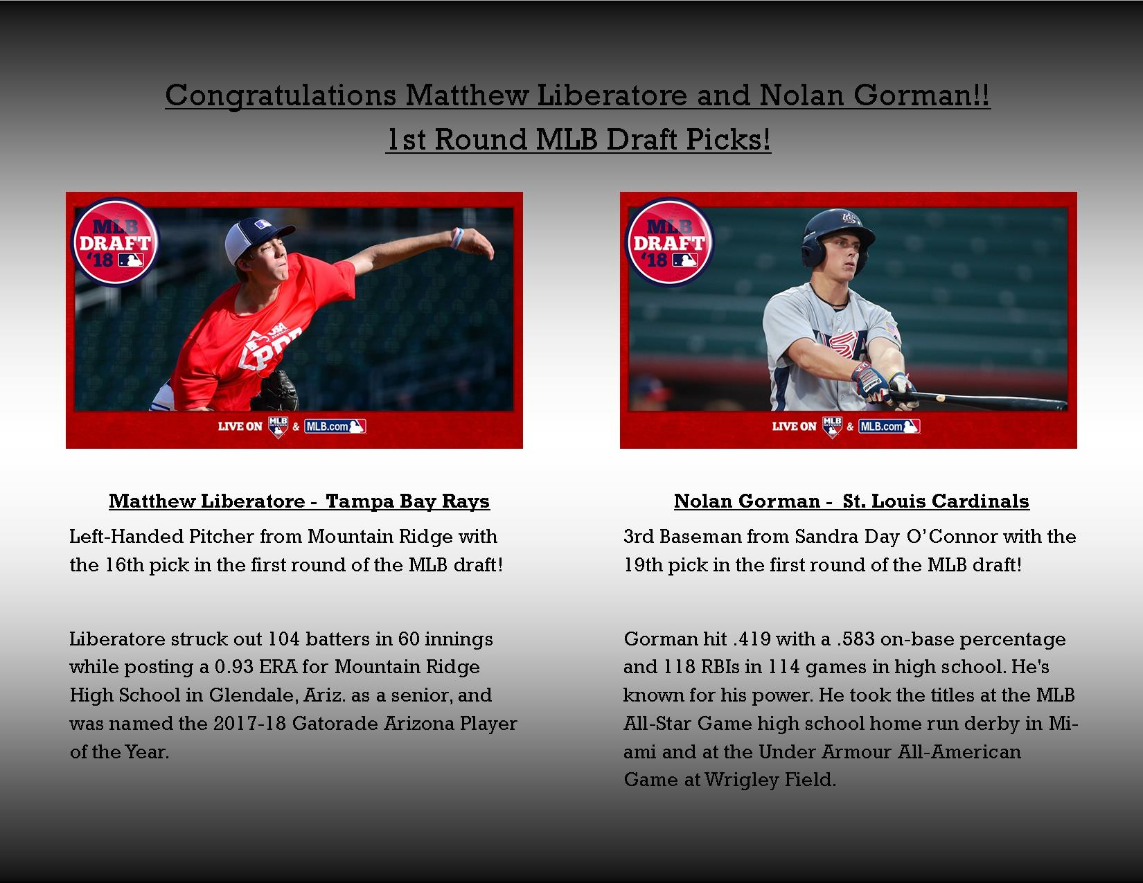 Congratulations Matthew Liberatore & Nolan Gorman, 1st Round MLB Draft Picks!
