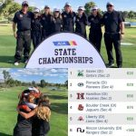 Girls Golf finishes 4th at State