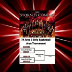 GIRLS AREA BASKETBALL TOURNAMENT SCHEDULE
