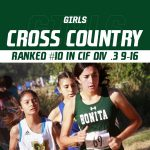 9-16 CIF Cross Country Rankings Posted – Girls #10 in Div. 3
