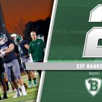 CIF Football Rankings Out – Bonita Position Remains Unchanged