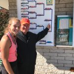 Hoover Tennis Player Laurel Utterback Wins the OHSAA NE District DI Singles Championship