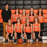 Girls 8th Grade Basketball Players 2019-20