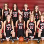 JV Girls Basketball Defeats East Jackson