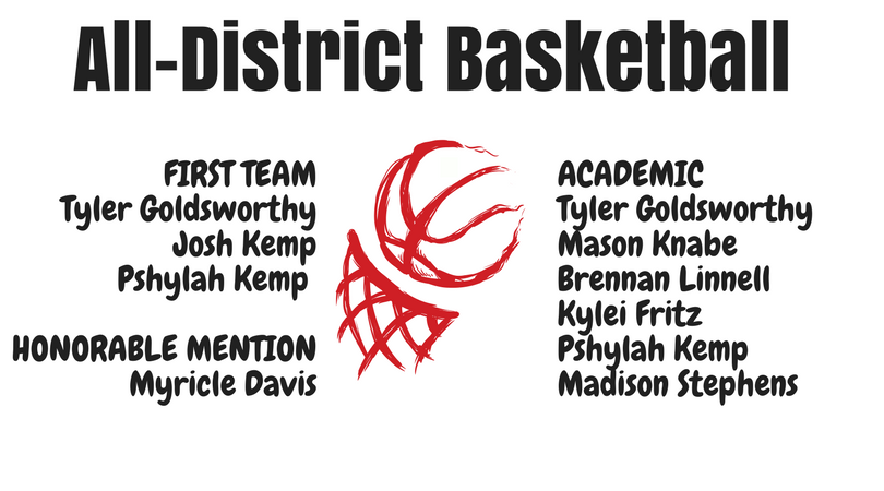 All-District Basketball