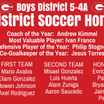 Boys All-District Soccer Honors