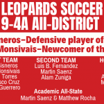 Gainesville High School Men's Soccer Awards – District 9-4A