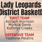 Girl's Basketball All District Awards