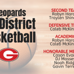 Boy's Basketball All-District Awards 2019-20